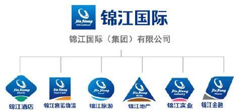 锦江国际:拟9.7亿出清景域文化16.19%股权