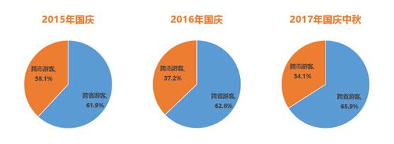 zhongqiu171013m