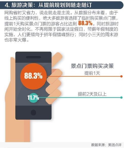 美团旅行:发布中国全域旅游消费趋势报告