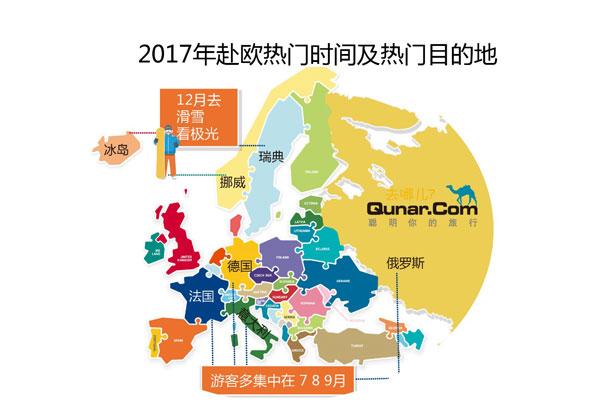 旅游大数据:《2017年去哪儿网赴欧出行报告》
