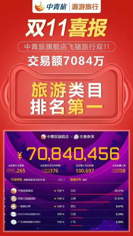 zhongqinglv171113a