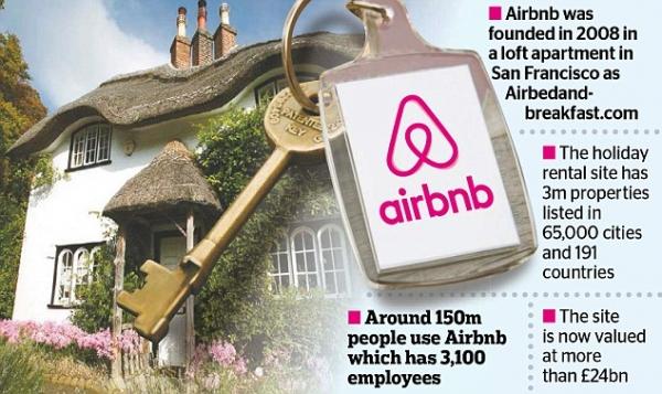 Airbnb:欲7亿英镑收购温德姆欧洲度假租赁