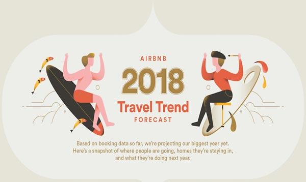 Airbnb:2018最热门目的地是东京、巴黎和大阪