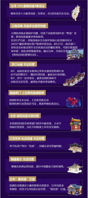 """""""国标""""落地:盘点2017年民宿规范化的历程"""
