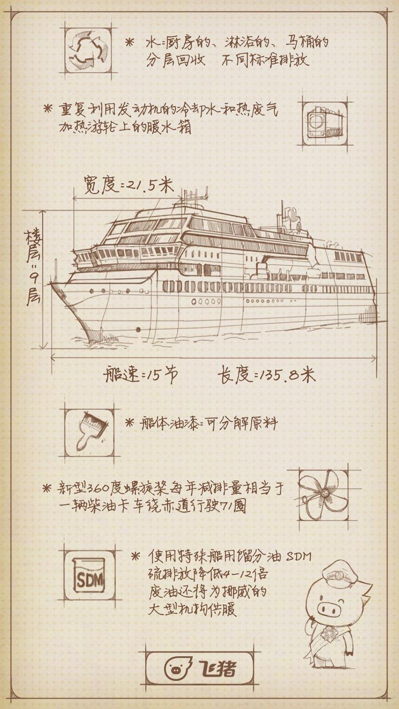 """飞猪:为赴南极游客制定史上最""""不平等条约"""""""