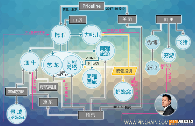 解读:如何复制一个鸥翎投资(Ocean Link)?