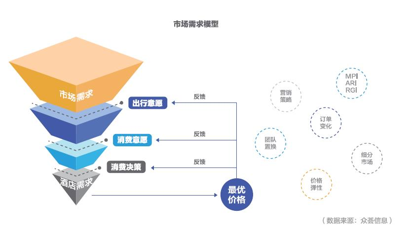 zhonghui20180109zc