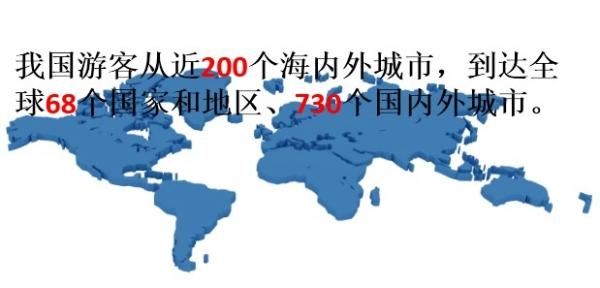 中国旅游研究院&携程:2018春节出境旅游趋势