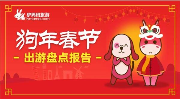 狗年春节:优质旅游人气旺 跟着IP去旅行成时尚