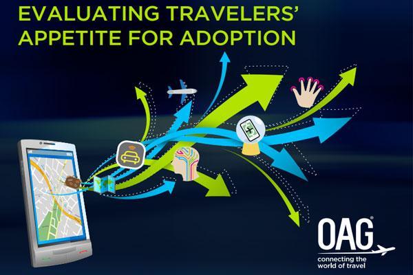 OAG:调查显示 旅客更关注生物识别和票价预测