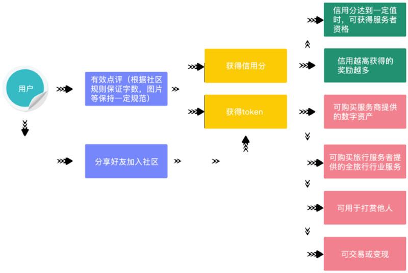blockchain190312h