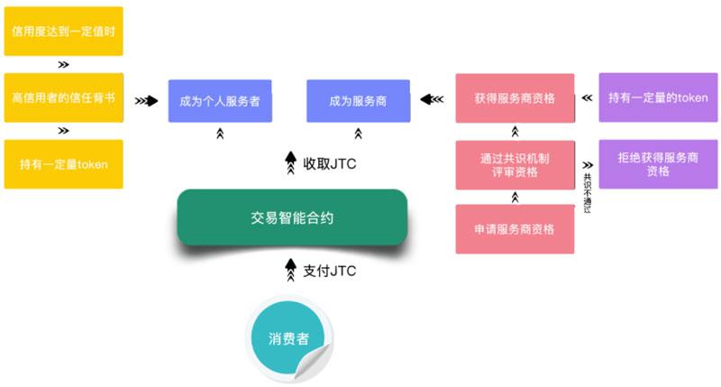 blockchain190312j
