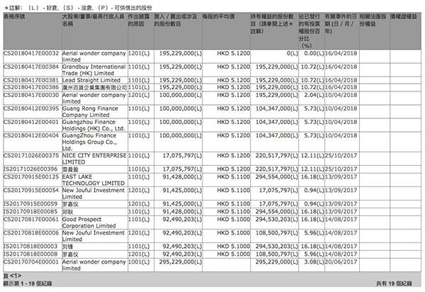 海航集团:出清广州农商行股权 套现12亿元