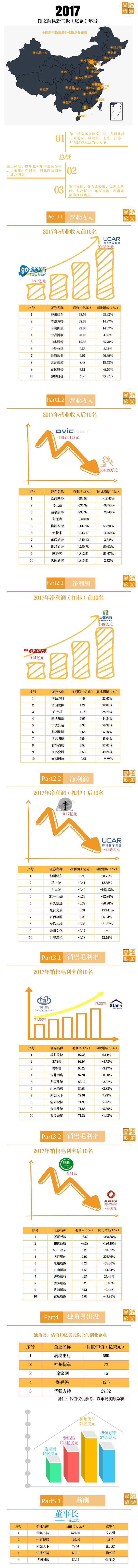 xinsanban180510a1