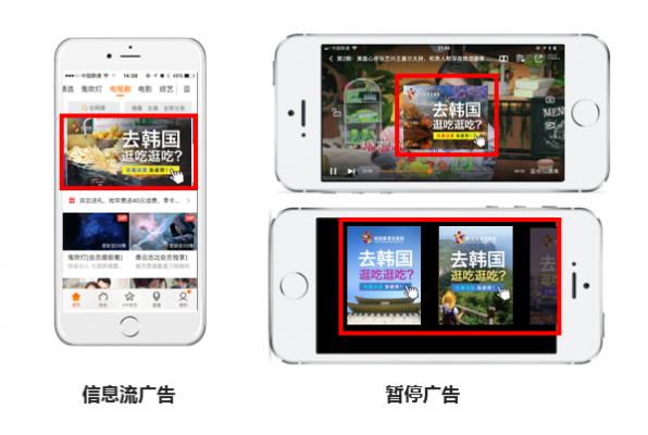 图5:韩国旅游局信息流广告