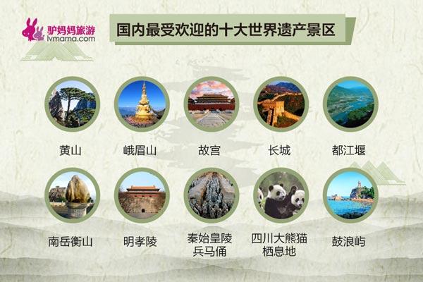 文化和自然遗产日:十大最受欢迎世界遗产景区