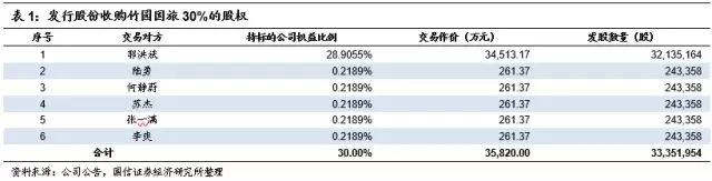 zhongxin180613c