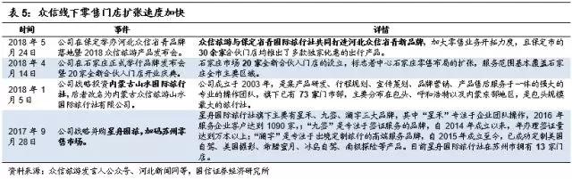 zhongxin180613i
