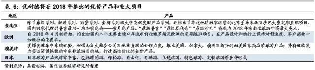 zhongxin180613m