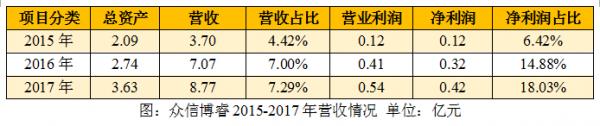 xinsanban180710