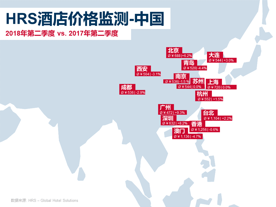HRS:2018年Q2酒店价格监测 广州领涨中国