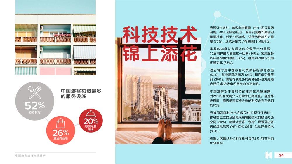 Hotels.com180807_36
