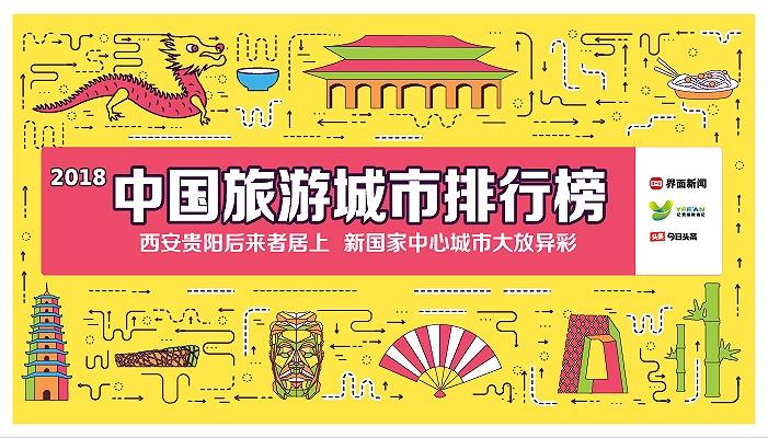 2018中国旅游城市排行榜:西安贵阳后来者居上