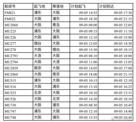 """台风""""飞燕""""横扫日本:多家航司调整取消赴日航班"""