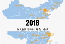 一图读懂新三板旅游企业2018中报业绩数据