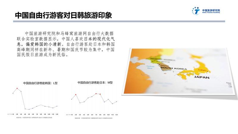 中日韩旅游大数据报告_25