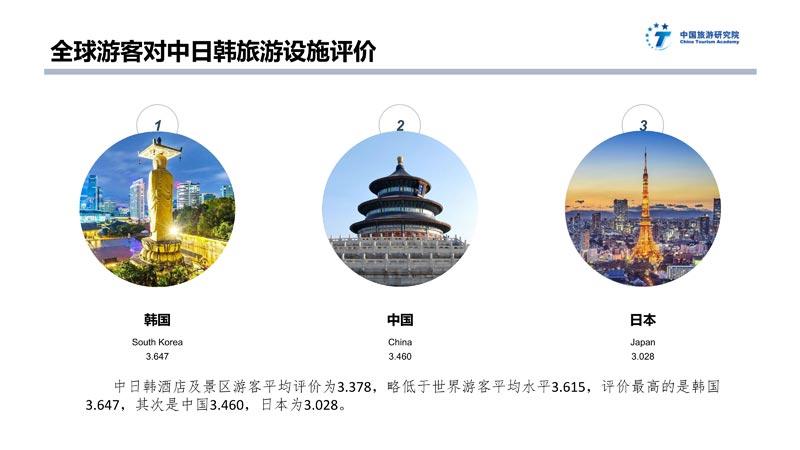 中日韩旅游大数据报告_40