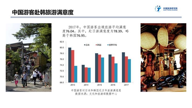 中日韩旅游大数据报告_46