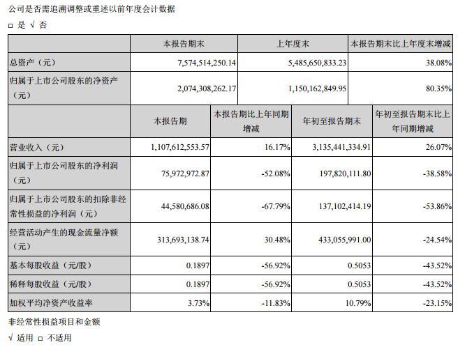 华夏航空:前三季营收31.35亿元 同增26.07%