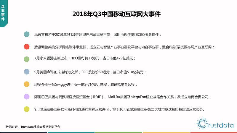 2018年Q3中国移动互联网行业发展分析报告-终稿_04