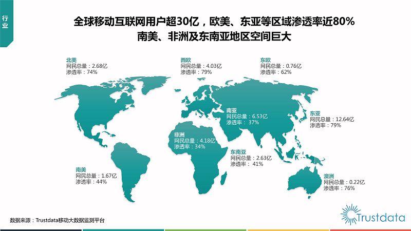 2018年Q3中国移动互联网行业发展分析报告-终稿_05
