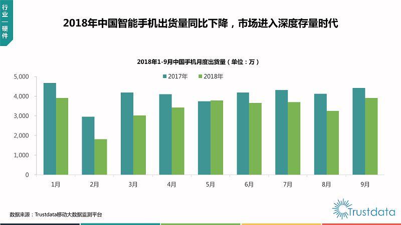 2018年Q3中国移动互联网行业发展分析报告-终稿_06