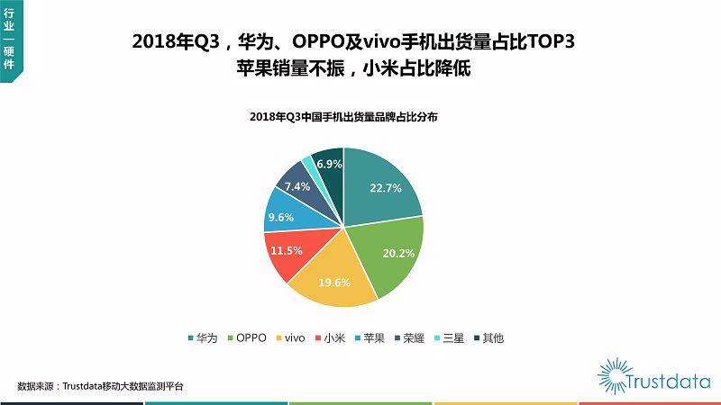 2018年Q3中国移动互联网行业发展分析报告-终稿_07