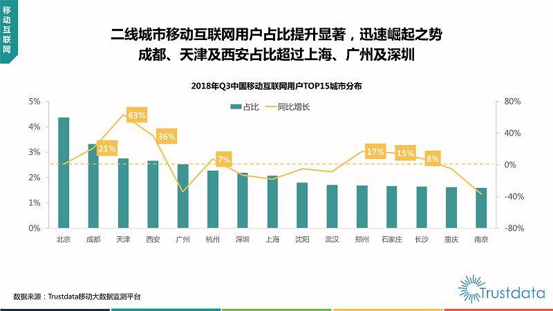 2018年Q3中国移动互联网行业发展分析报告-终稿_11