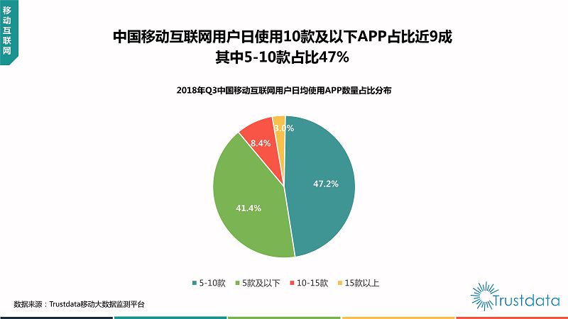 2018年Q3中国移动互联网行业发展分析报告-终稿_12