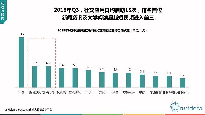 2018年Q3中国移动互联网行业发展分析报告-终稿_15