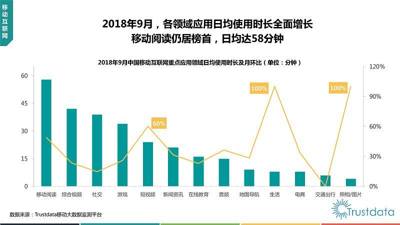 2018年Q3中国移动互联网行业发展分析报告-终稿_16