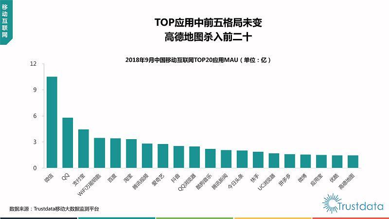2018年Q3中国移动互联网行业发展分析报告-终稿_17
