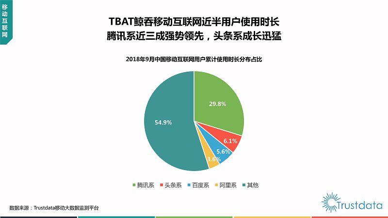 2018年Q3中国移动互联网行业发展分析报告-终稿_18