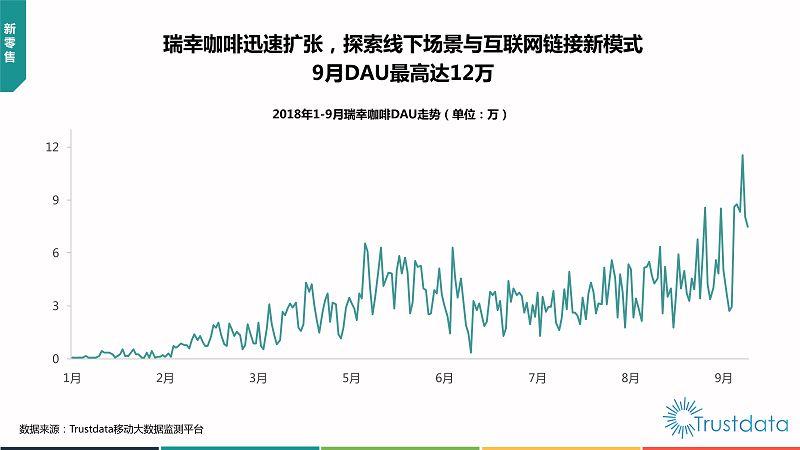 2018年Q3中国移动互联网行业发展分析报告-终稿_19