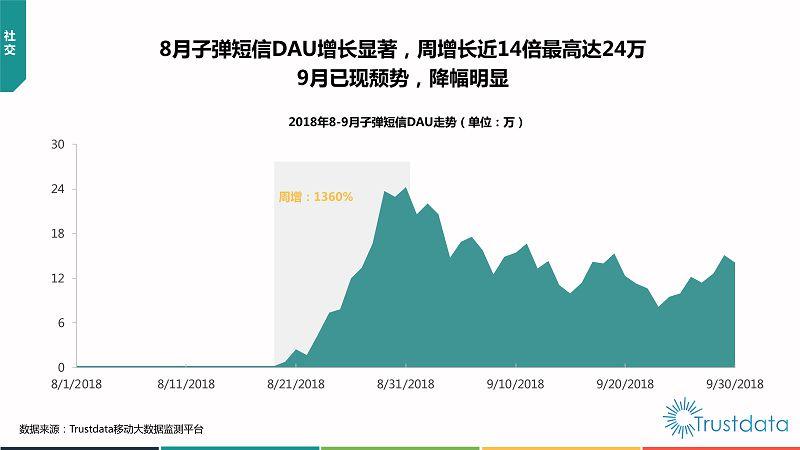 2018年Q3中国移动互联网行业发展分析报告-终稿_20