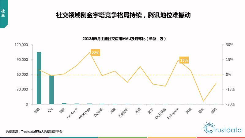2018年Q3中国移动互联网行业发展分析报告-终稿_21