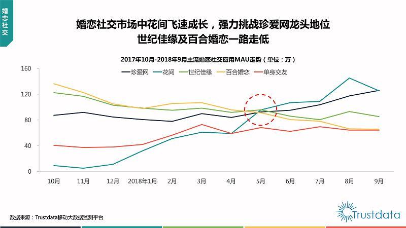 2018年Q3中国移动互联网行业发展分析报告-终稿_22