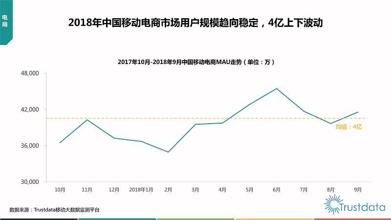 2018年Q3中国移动互联网行业发展分析报告-终稿_23