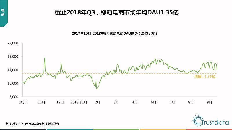 2018年Q3中国移动互联网行业发展分析报告-终稿_24