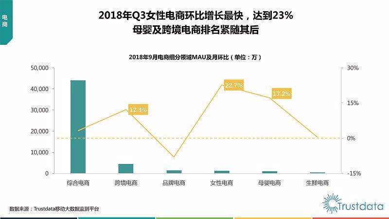 2018年Q3中国移动互联网行业发展分析报告-终稿_25